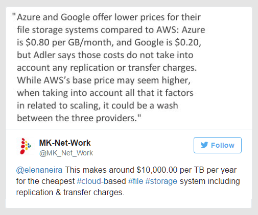 Cloud costs per gigabyte per month